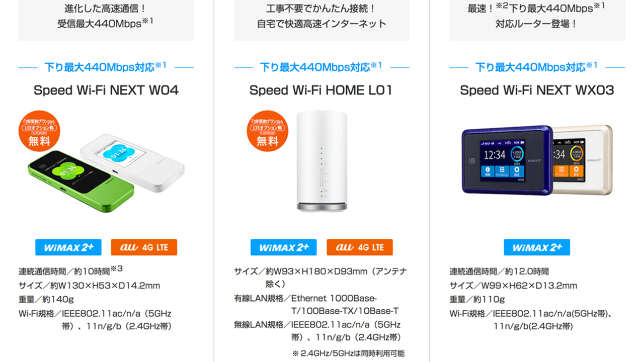 WiMAX 製品リスト